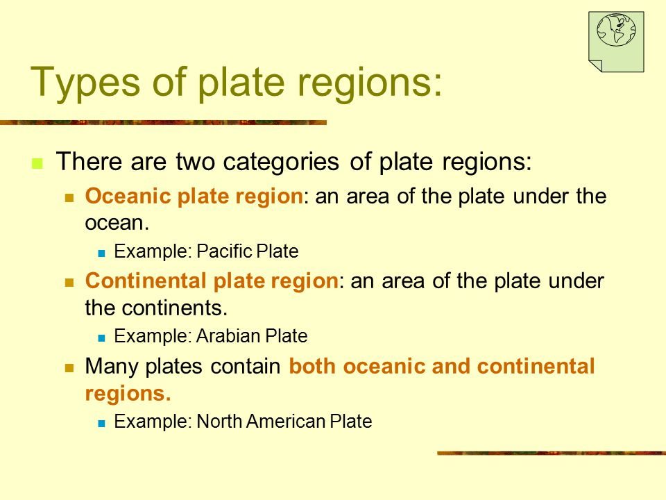 Types of plate regions: