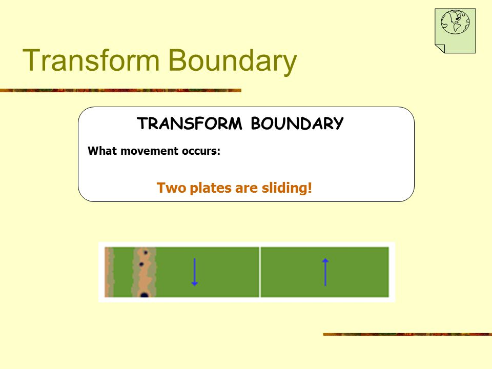 Transform Boundary TRANSFORM BOUNDARY Two plates are sliding!