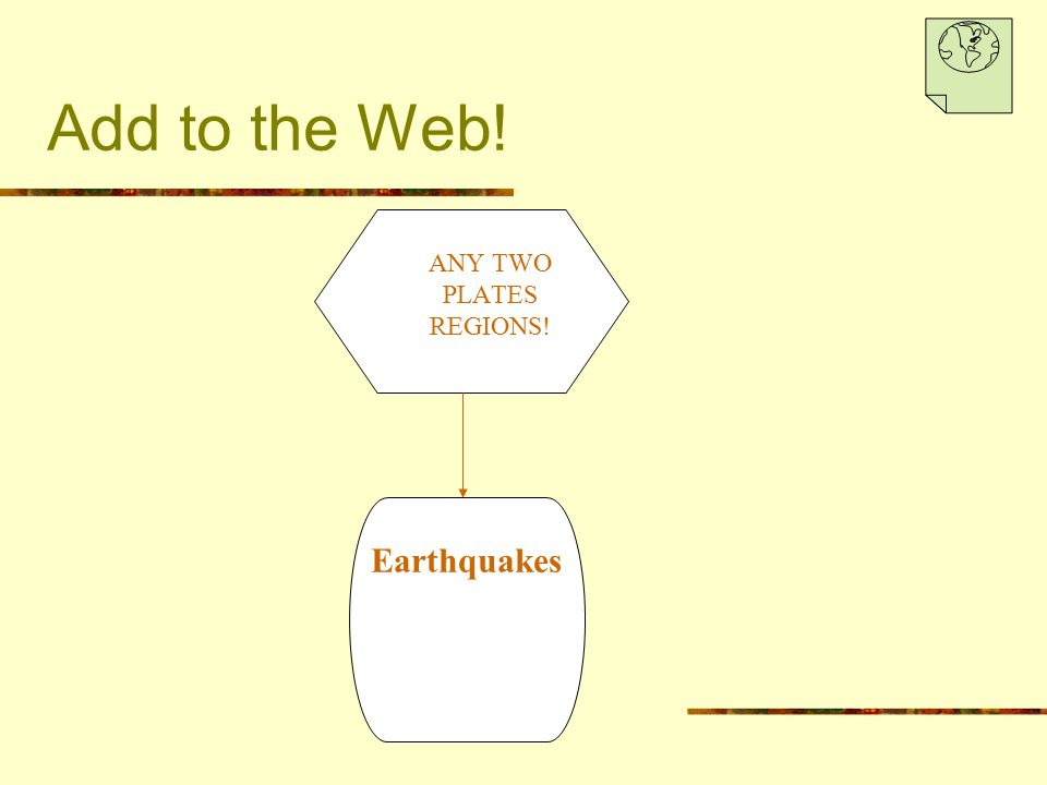 Add to the Web! ANY TWO PLATES REGIONS! Earthquakes