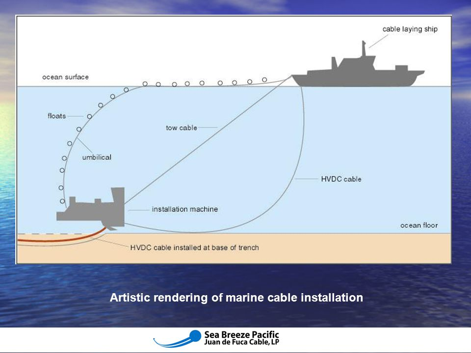 Artistic rendering of marine cable installation