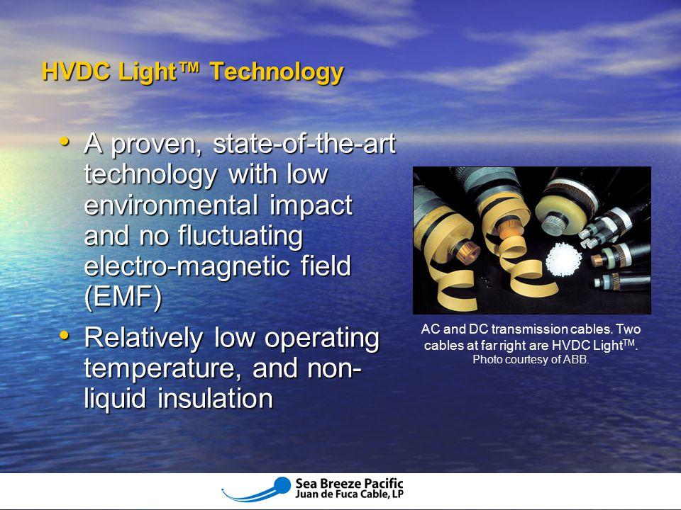 HVDC Light™ Technology