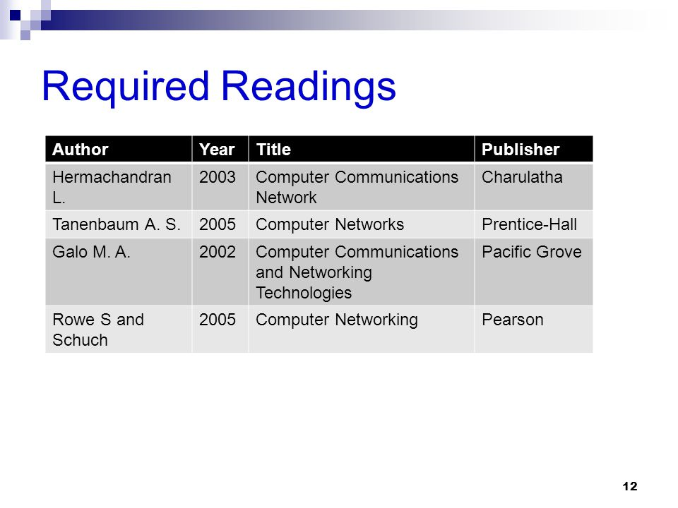 Required Readings Author Year Title Publisher Hermachandran L. 2003