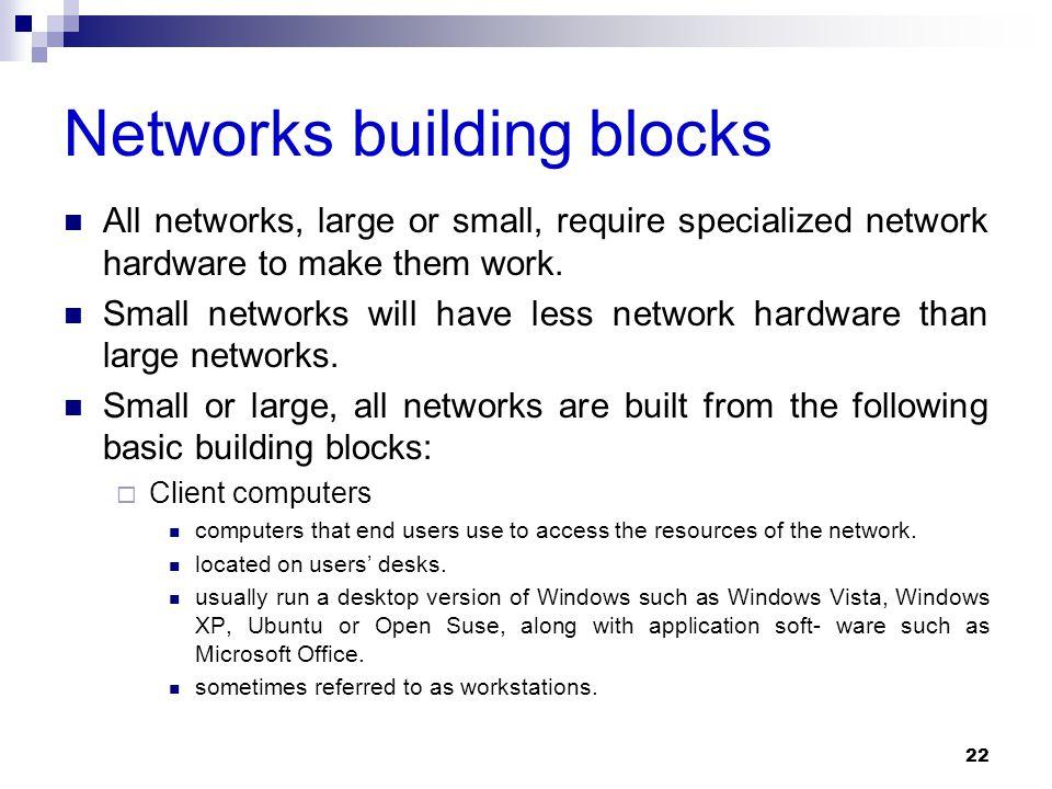 Networks building blocks