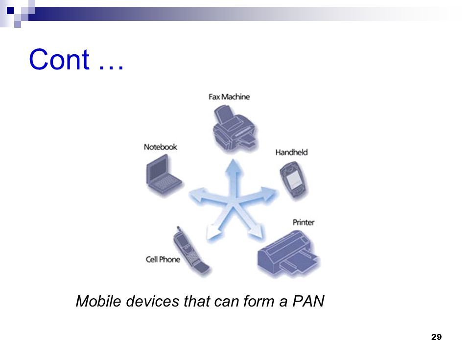 Cont … Mobile devices that can form a PAN