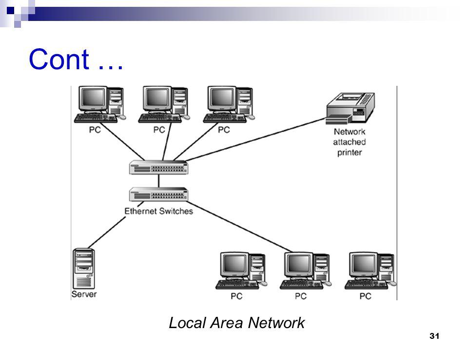 Cont … Local Area Network
