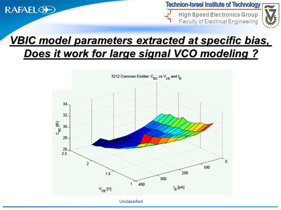 VBIC model parameters extracted at specific bias,