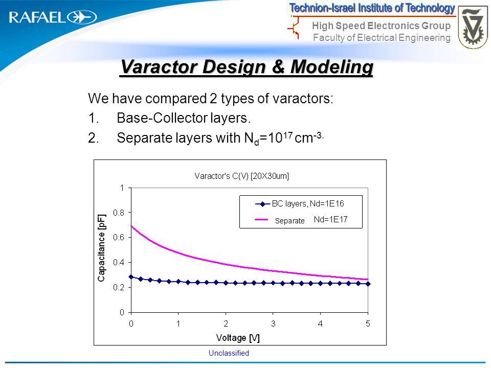 Varactor Design & Modeling