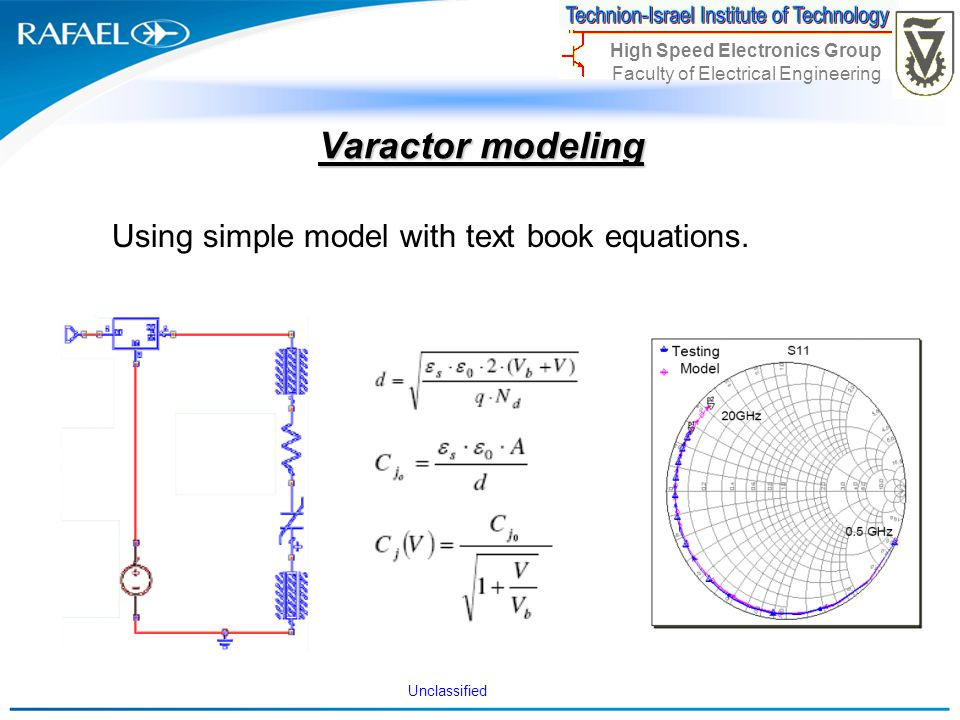 Varactor modeling Using simple model with text book equations.