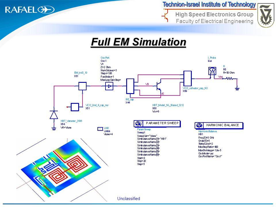 Full EM Simulation