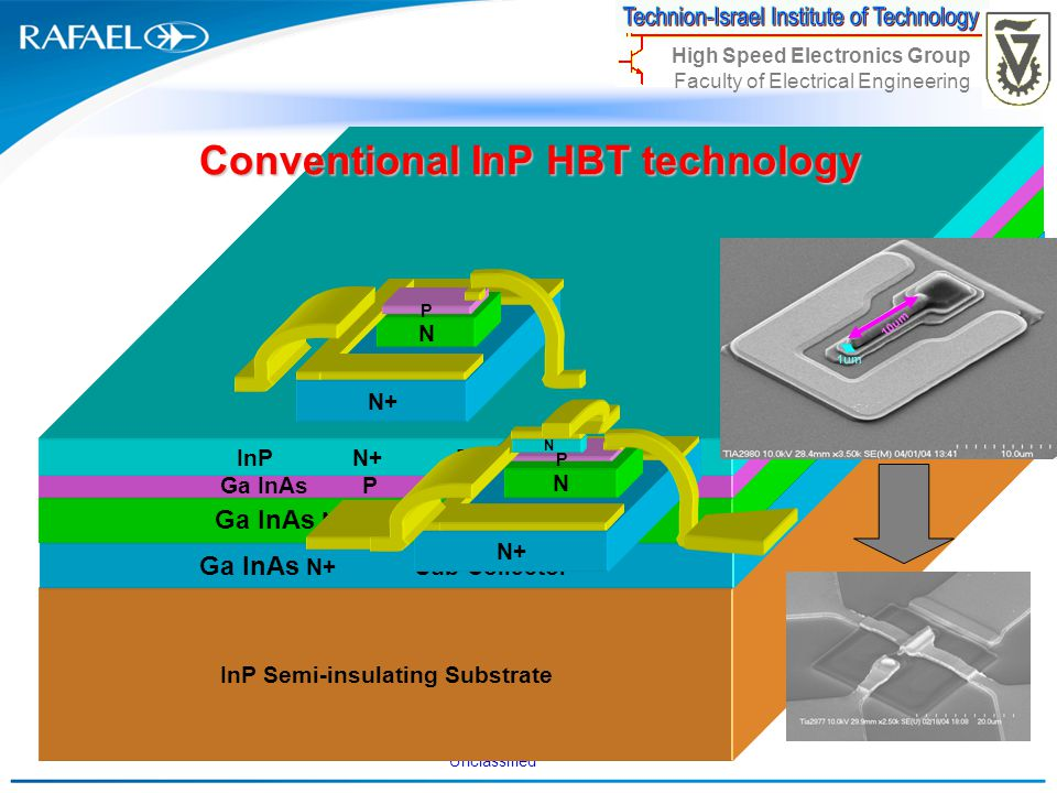 Conventional InP HBT technology