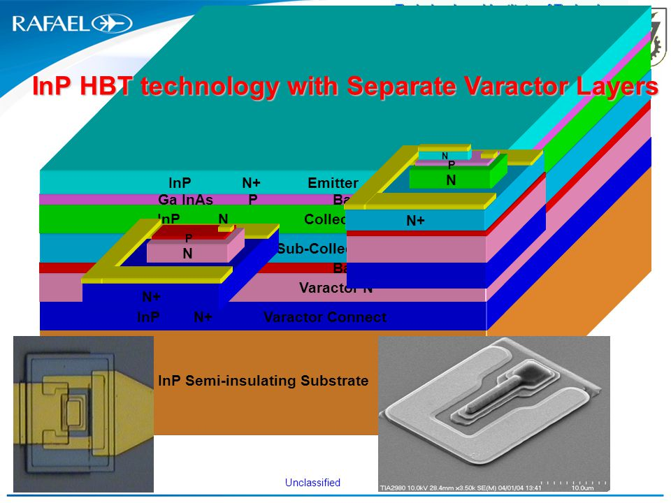InP HBT technology with Separate Varactor Layers