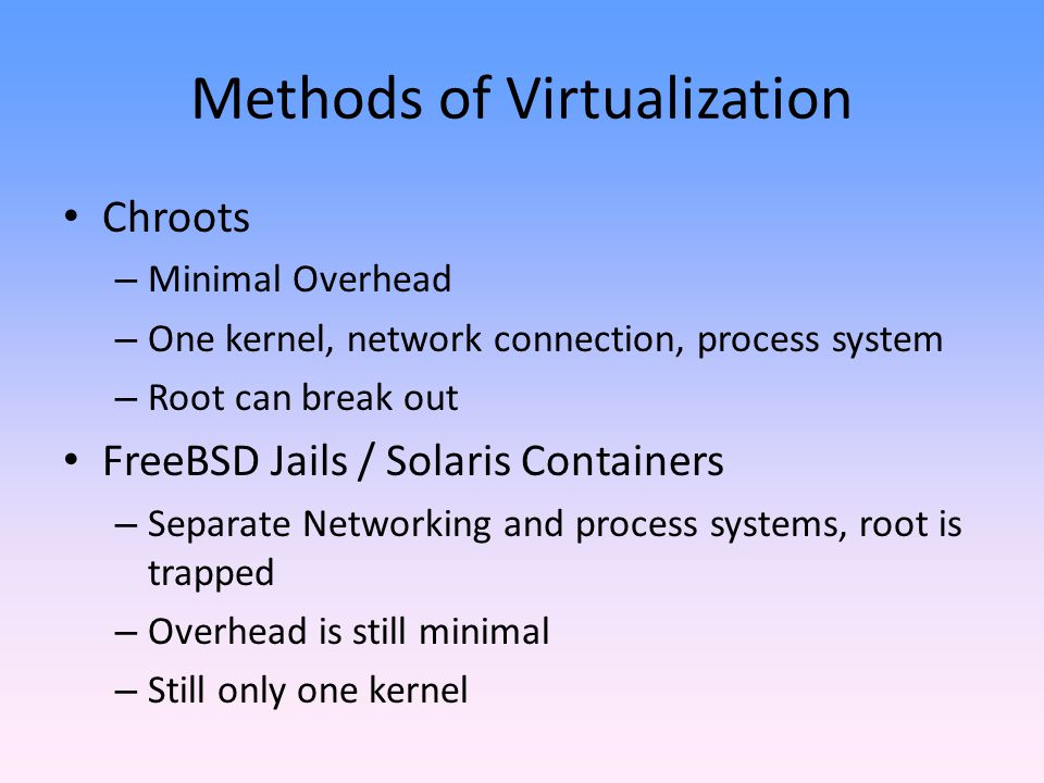 Methods of Virtualization