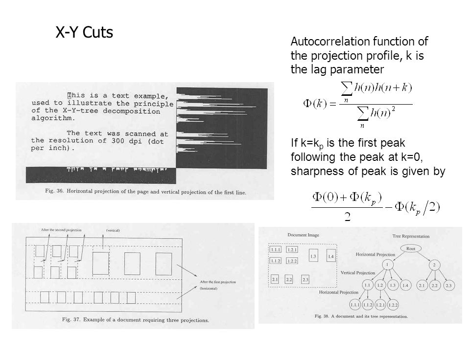 X-Y Cuts Autocorrelation function of the projection profile, k is the lag parameter.