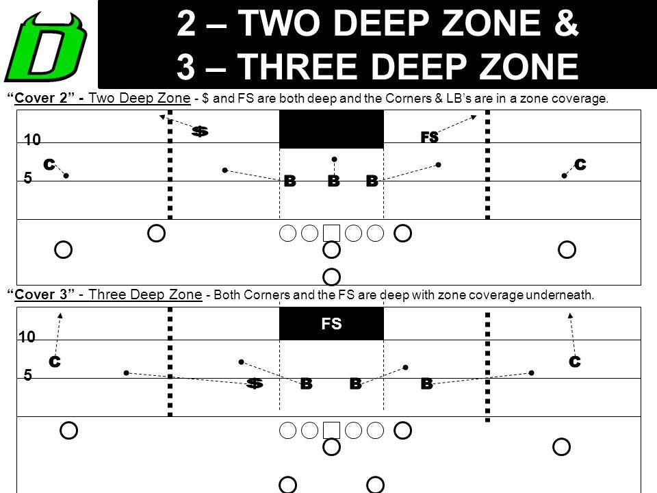 2 – TWO DEEP ZONE & 3 – THREE DEEP ZONE