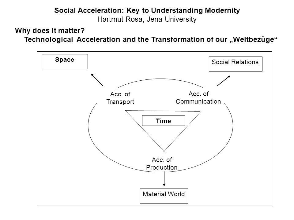 Social Acceleration: Key to Understanding Modernity Hartmut Rosa, Jena University