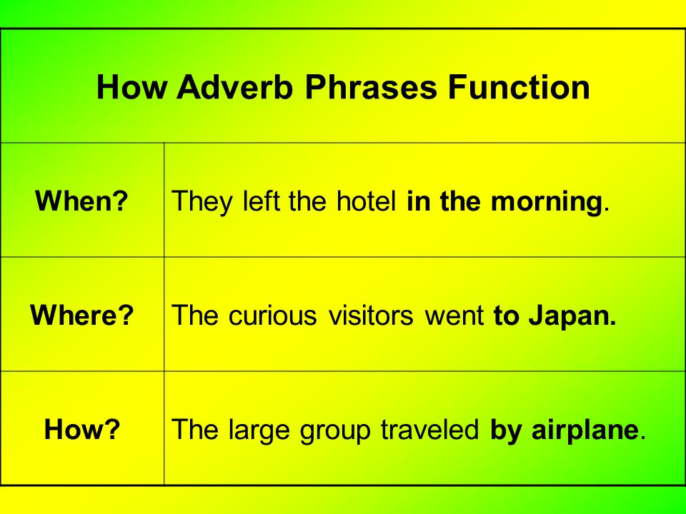 How Adverb Phrases Function
