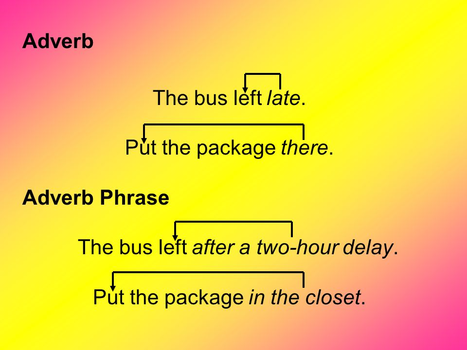 Adverb The bus left late. Put the package there. Adverb Phrase