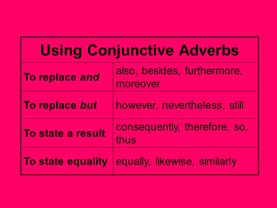Using Conjunctive Adverbs