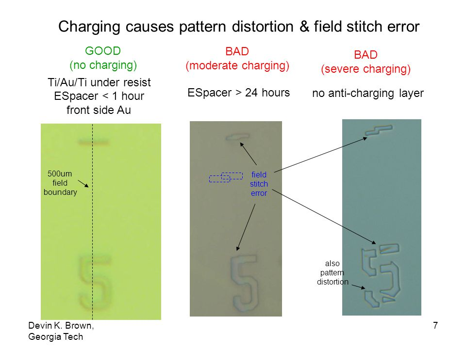 Charging causes pattern distortion & field stitch error