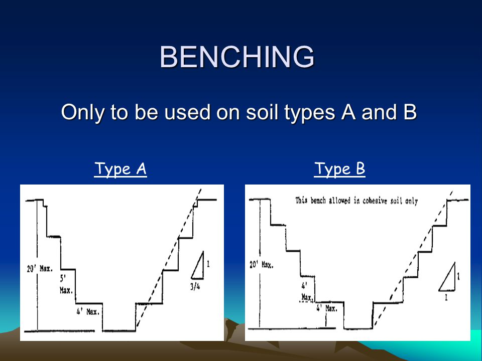 Only to be used on soil types A and B