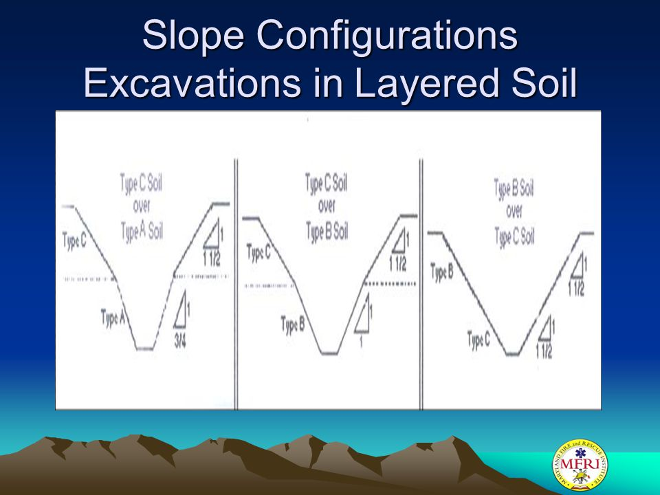 Slope Configurations Excavations in Layered Soil
