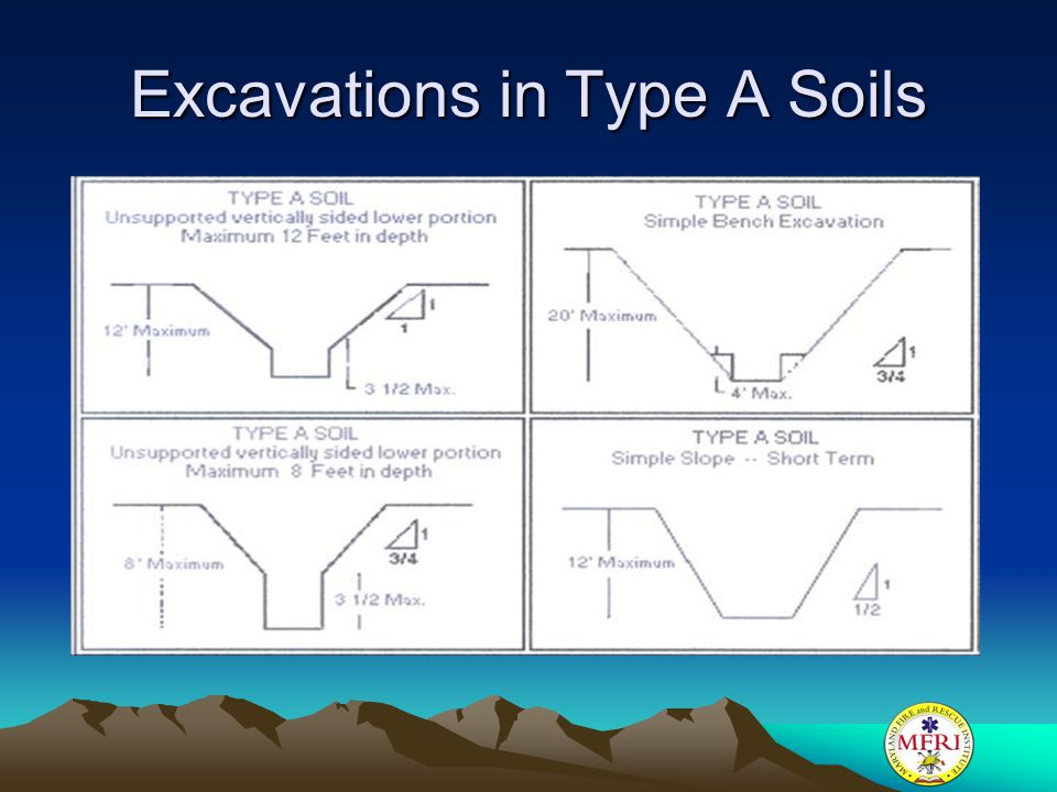 Excavations in Type A Soils