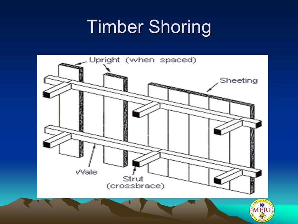 Timber Shoring