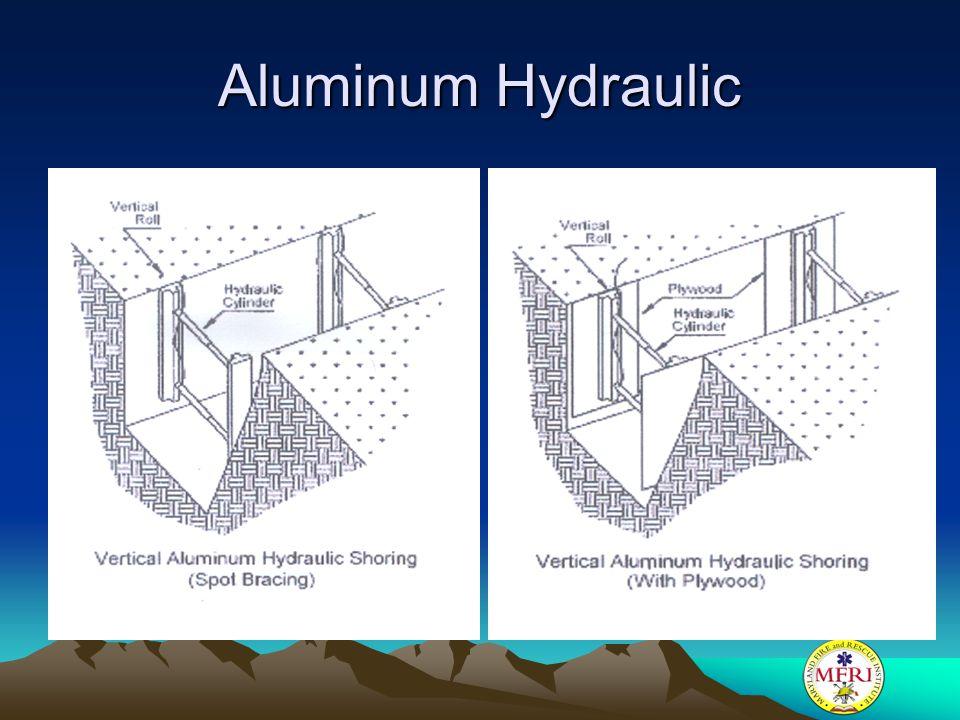 Aluminum Hydraulic