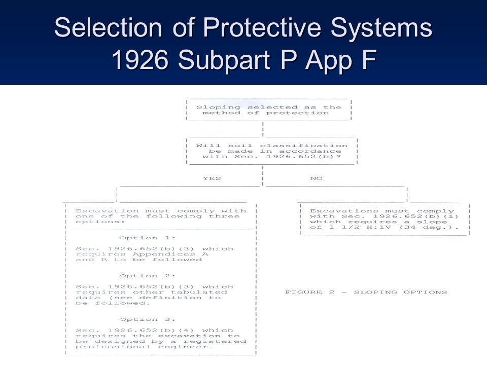Selection of Protective Systems 1926 Subpart P App F