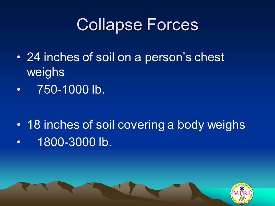 Collapse Forces 24 inches of soil on a person's chest weighs
