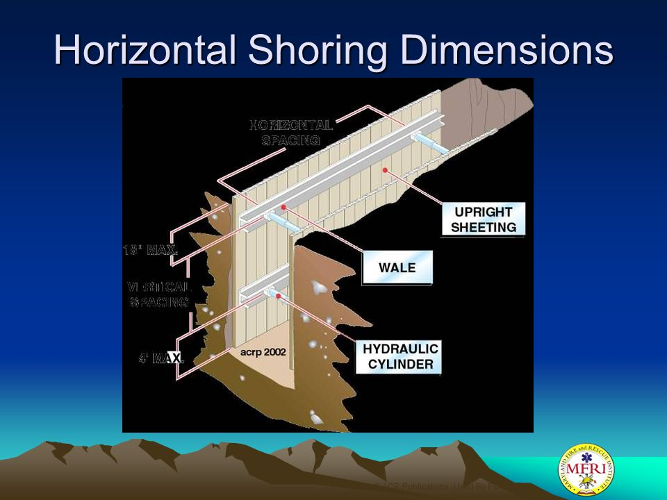 Horizontal Shoring Dimensions