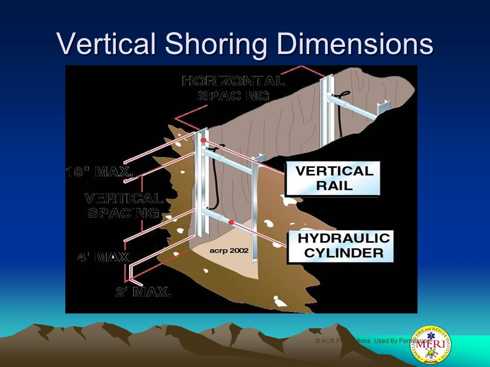 Vertical Shoring Dimensions