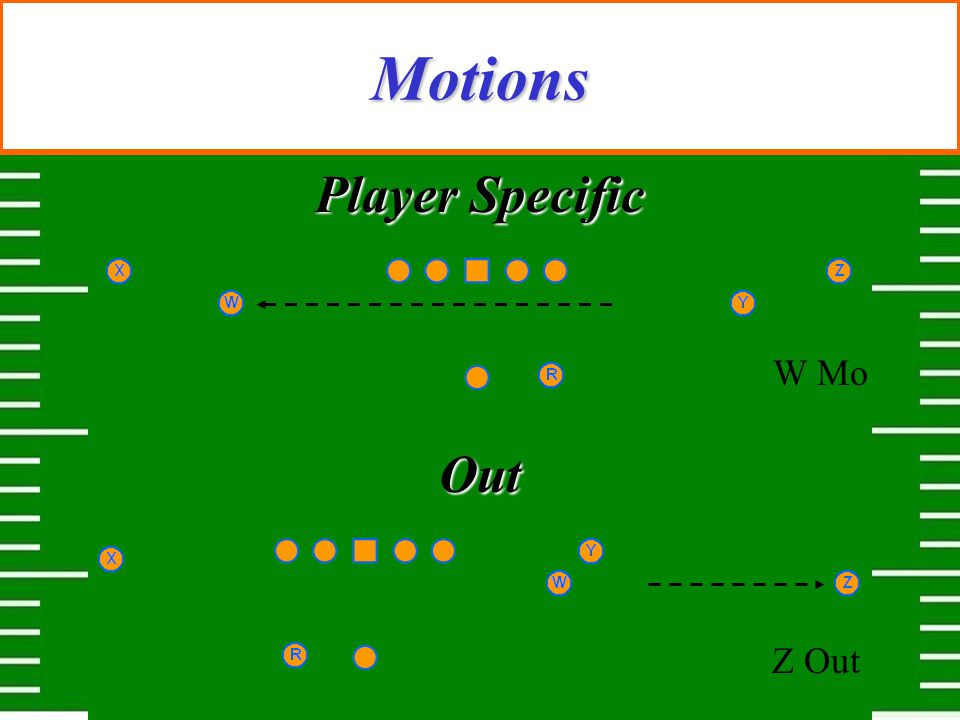 Motions Player Specific W Mo Out Z Out