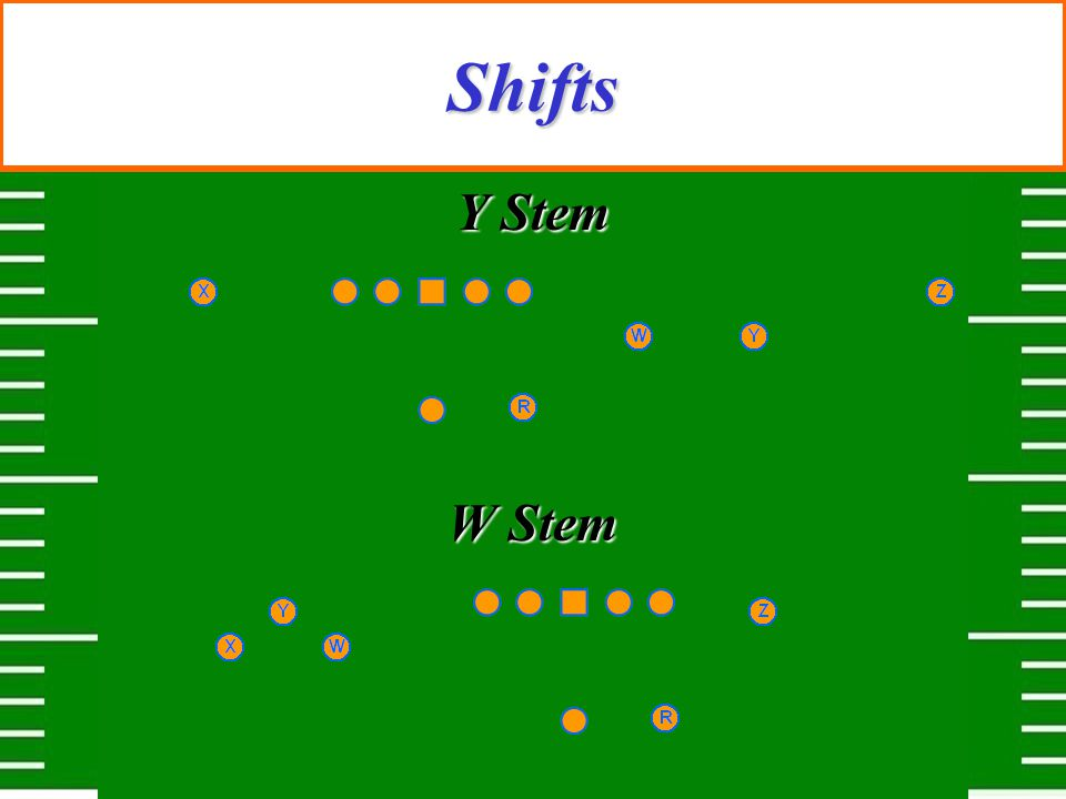 Shifts Y Stem W Stem