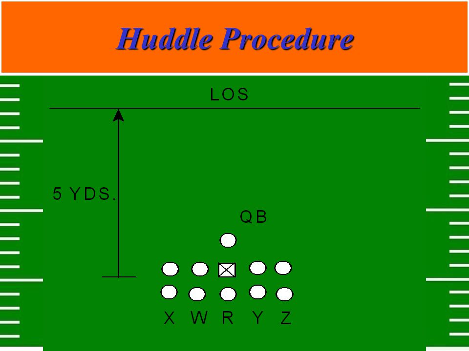 Huddle Procedure