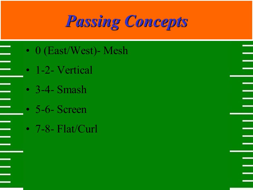 Passing Concepts 0 (East/West)- Mesh 1-2- Vertical 3-4- Smash