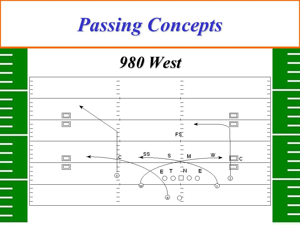 Passing Concepts 980 West