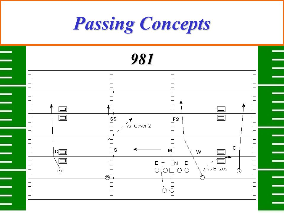 Passing Concepts 981
