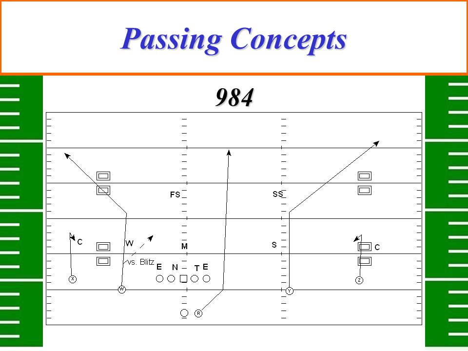 Passing Concepts 984