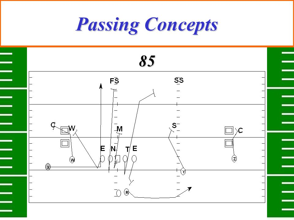 Passing Concepts 85
