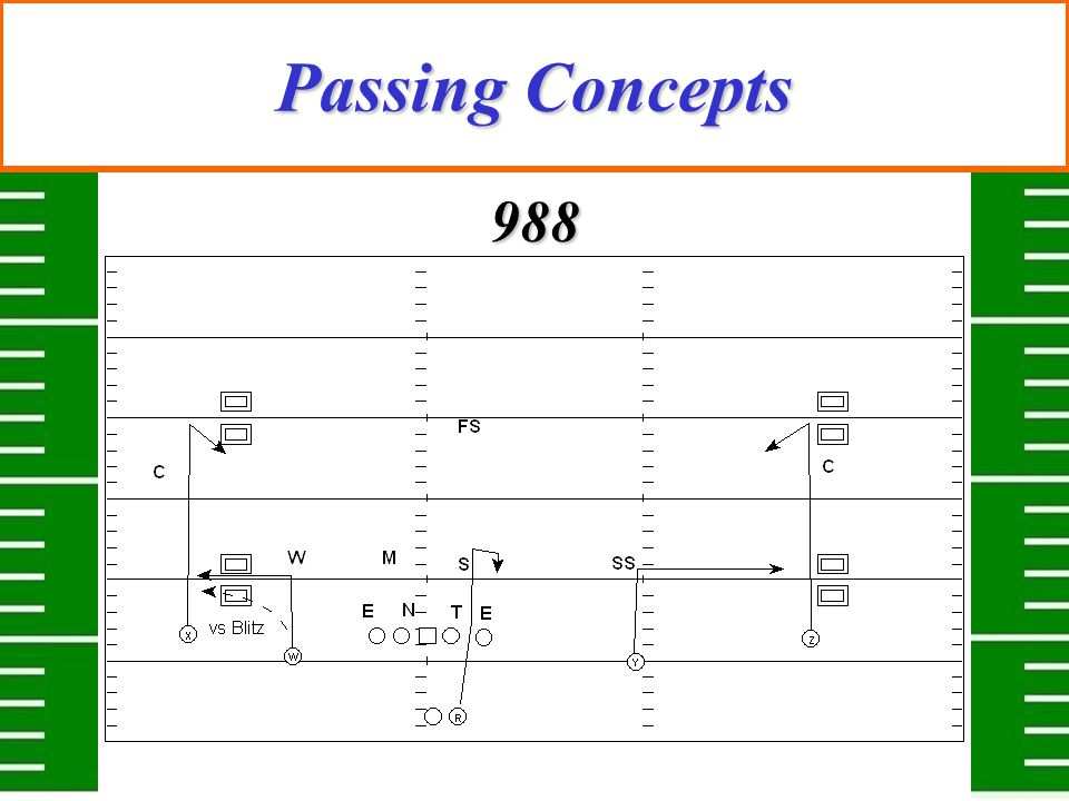 Passing Concepts 988