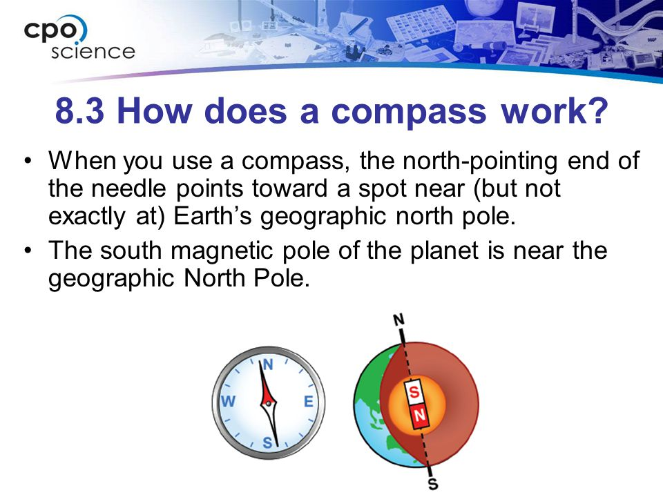 8.3 How does a compass work