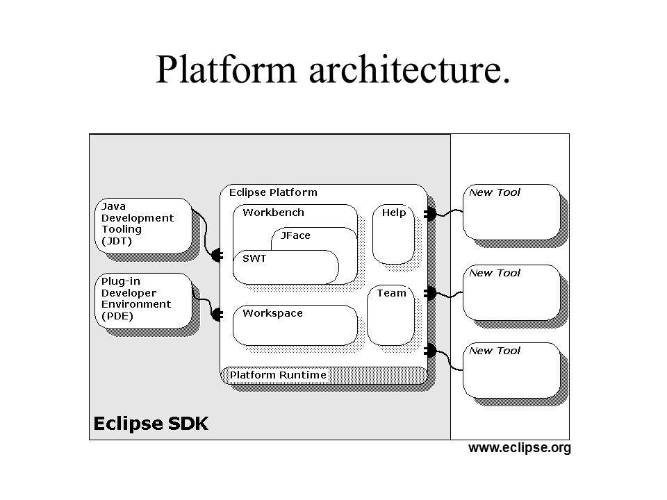 Platform architecture.