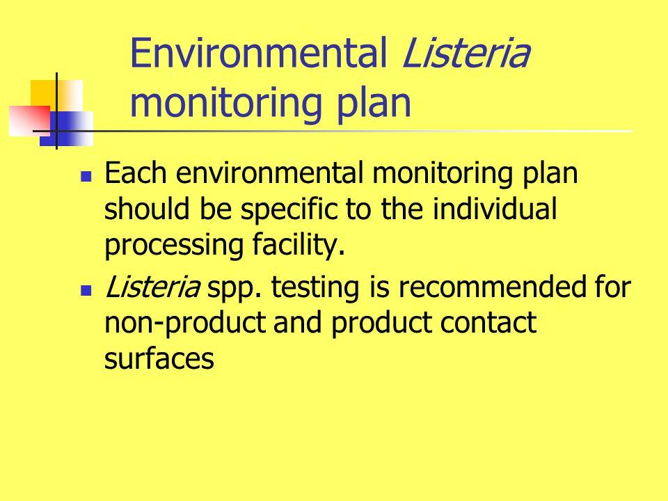 Environmental Listeria monitoring plan