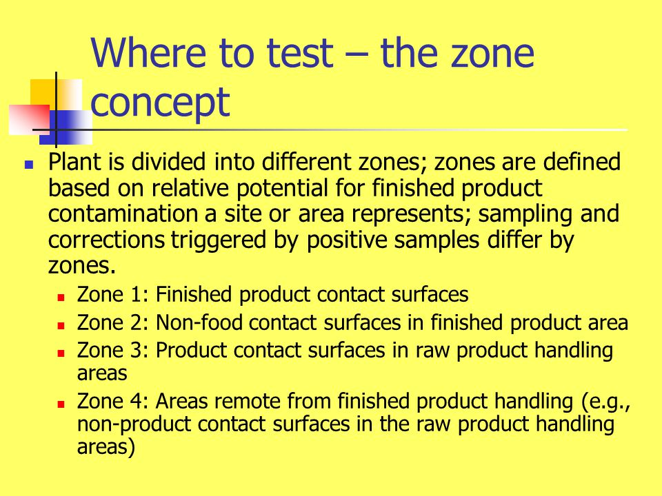 Where to test – the zone concept