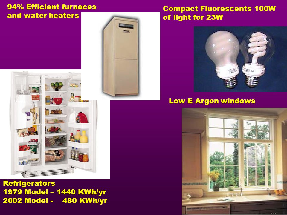 94% Efficient furnaces and water heaters. Compact Fluorescents 100W of light for 23W. Low E Argon windows.