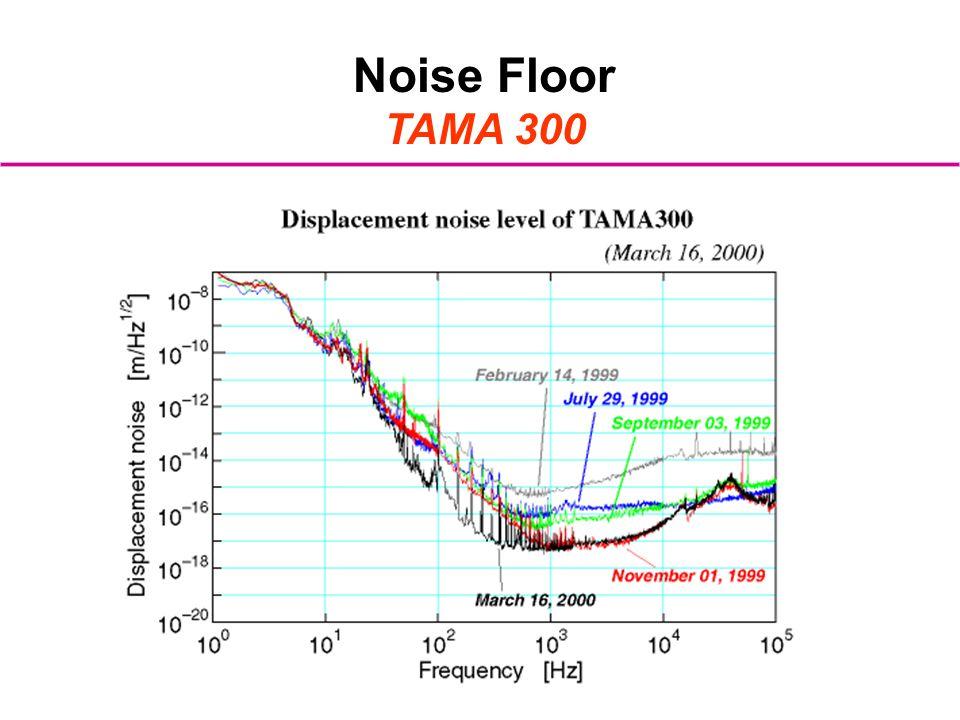 Noise Floor TAMA 300