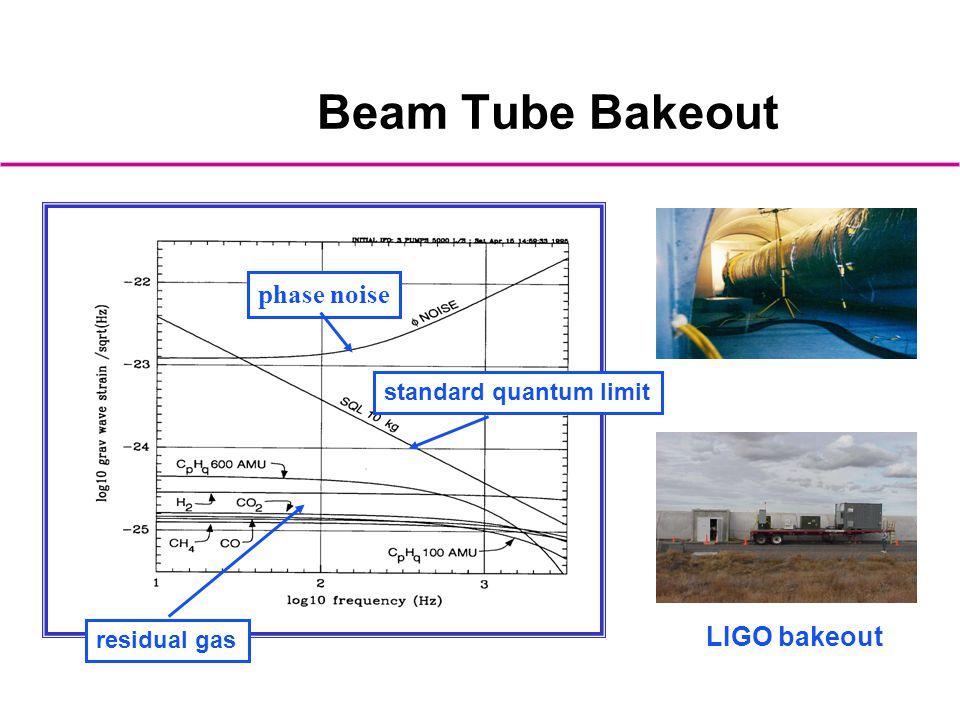 Beam Tube Bakeout phase noise LIGO bakeout standard quantum limit