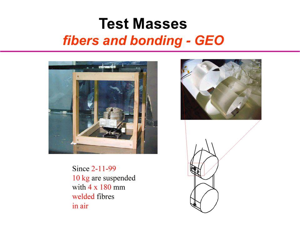 fibers and bonding - GEO