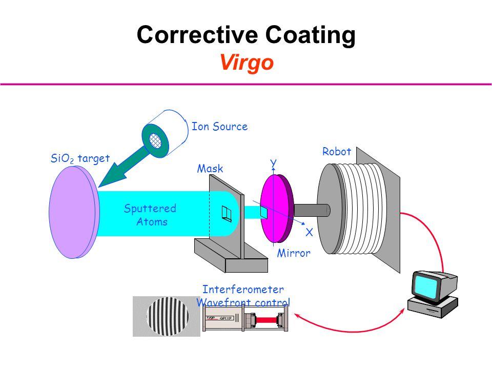 Corrective Coating Virgo Ion Source Robot SiO2 target Y Mask Sputtered